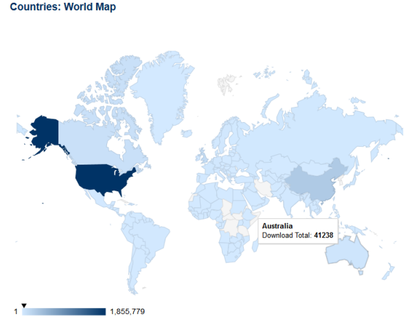 Statistics Global Data