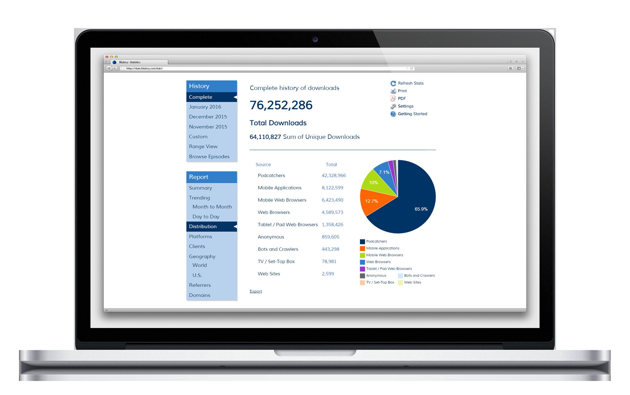 statistics interface